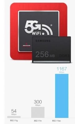 bo phat wifi xiaomi router r1d t 1