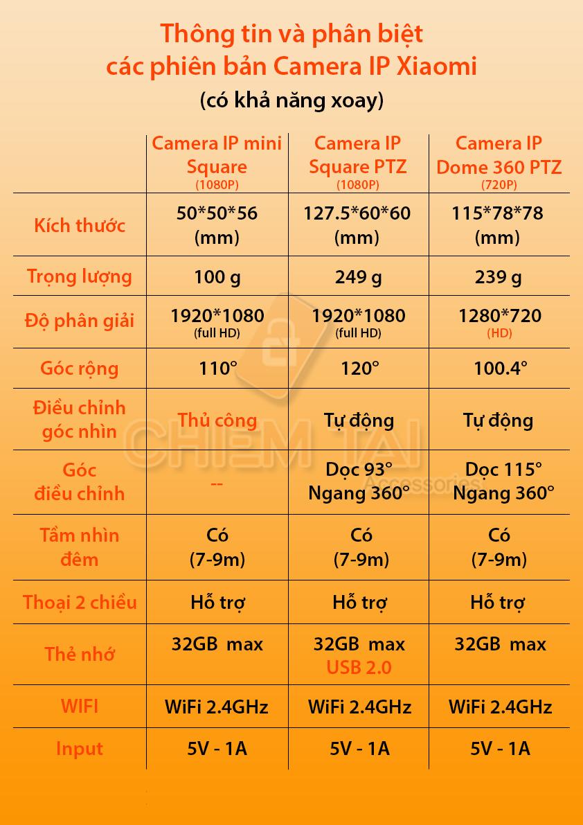 camera ip xiaomi xiaofang square ptz 360 full hd 1080p 6007d44c70a4b