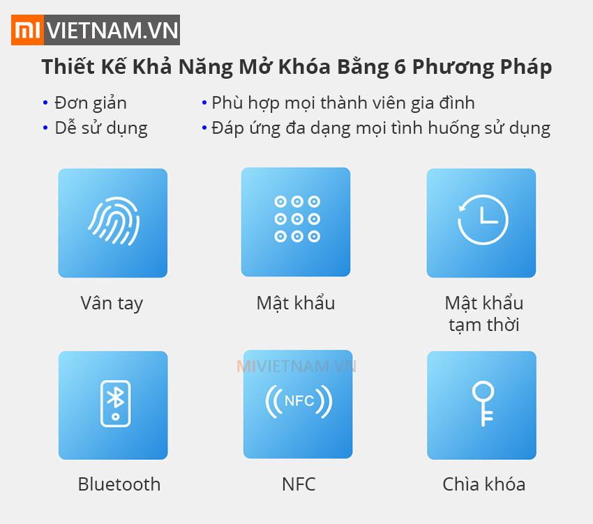 khoa cua thong minh cao cap mi smart door lock phien ban nfc push and pull 6009405621a6d