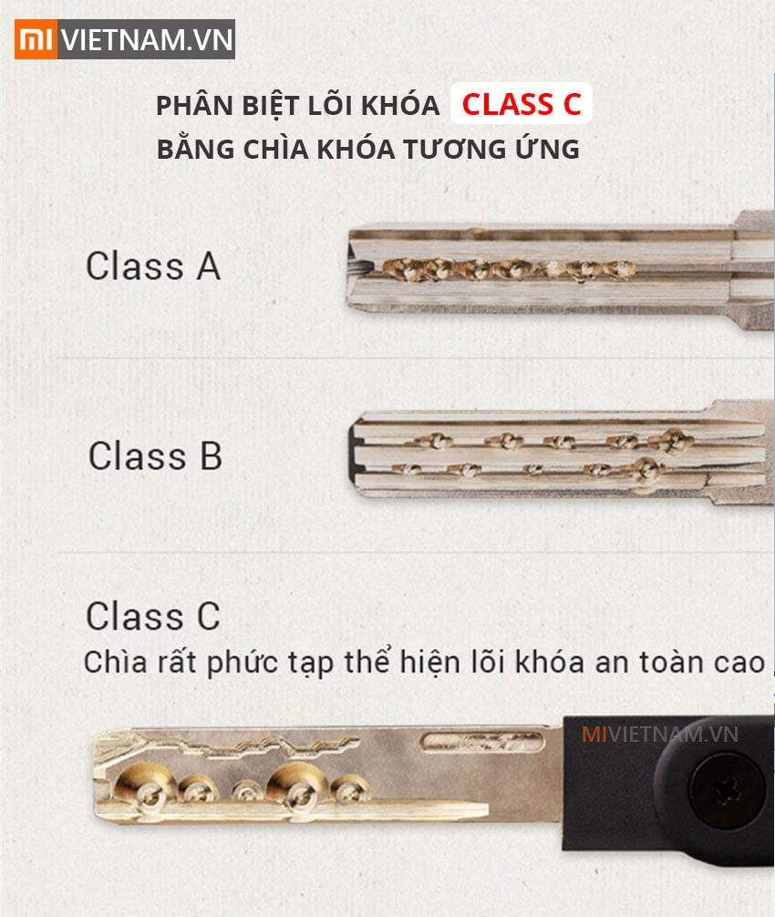 khoa cua thong minh cao cap mi smart door lock phien ban nfc push and pull 6009405bab67c
