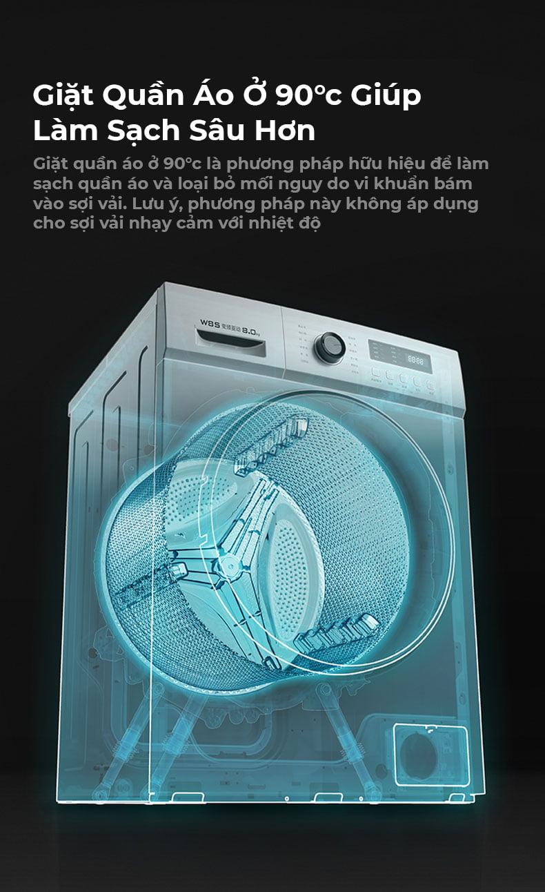 Máy Giặt Viomi Yunmi W8S8KGTrống Chuyển Đổi Tần Số