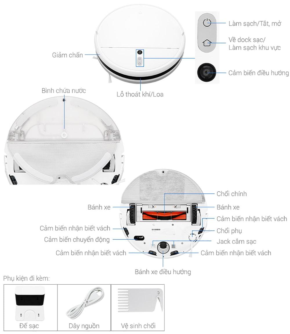 cấu tạo Xiaomi Vacuum Mop SKV4093GL