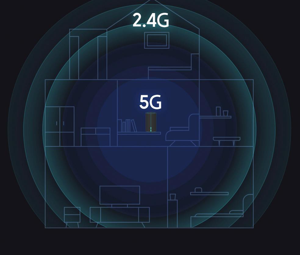 router wifi xiaomi ac2100 6007fcfddcd54