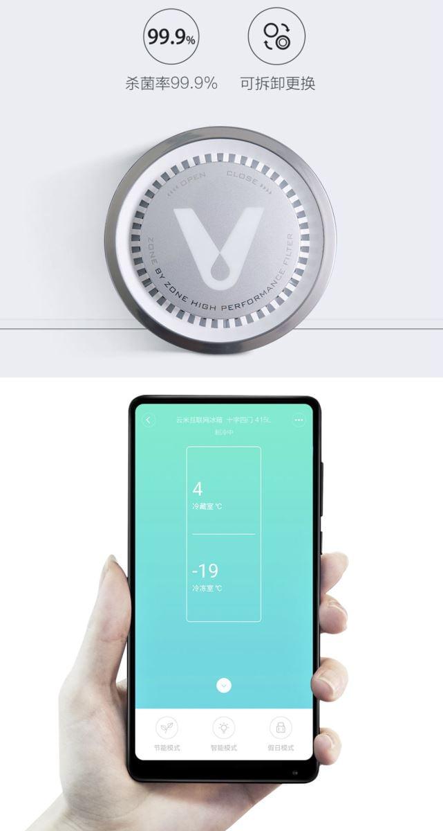Kích thước Tủ Lạnh Xiaomi 21 Face 412L