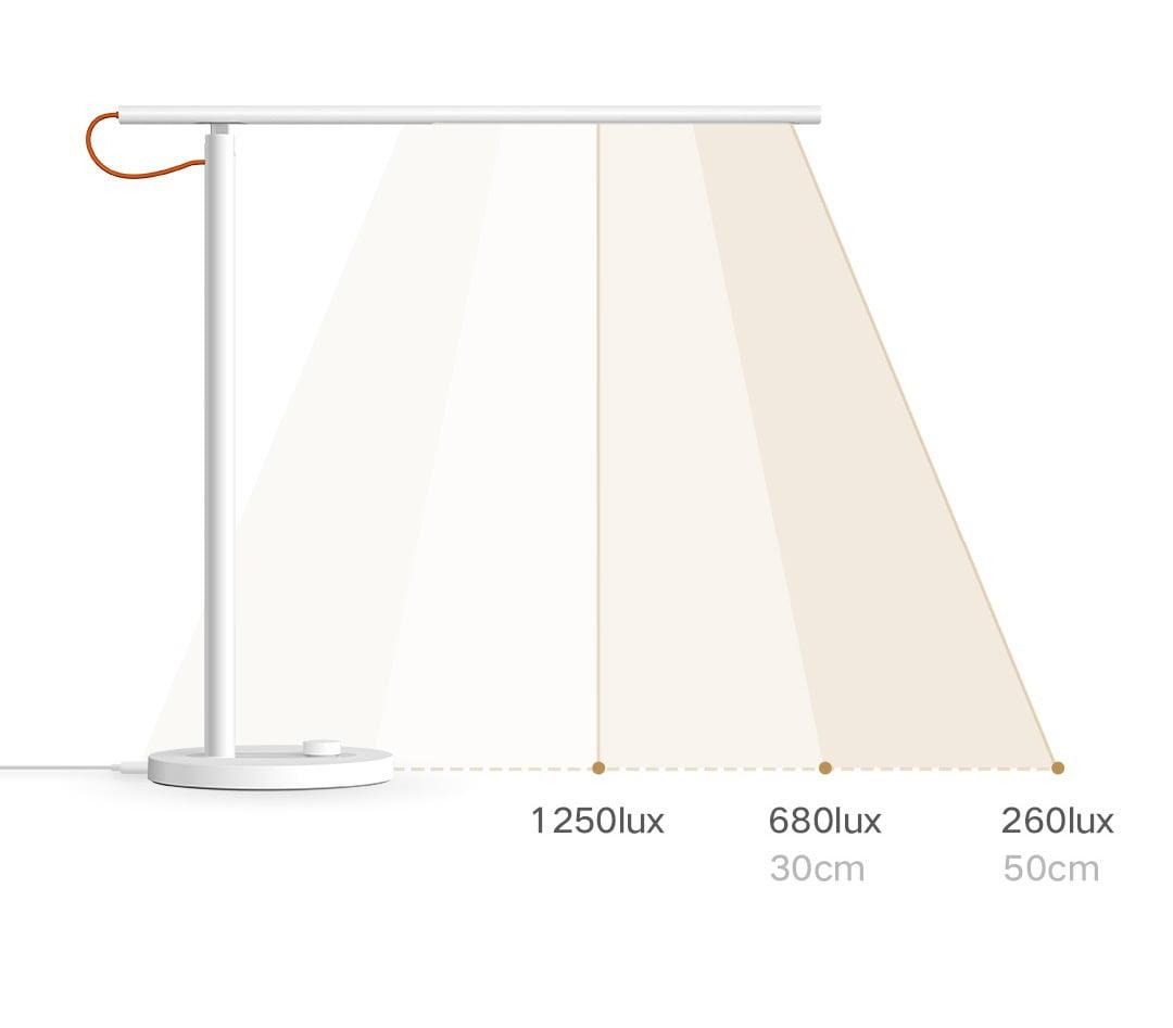 Đèn LED để bàn Mijia 1S